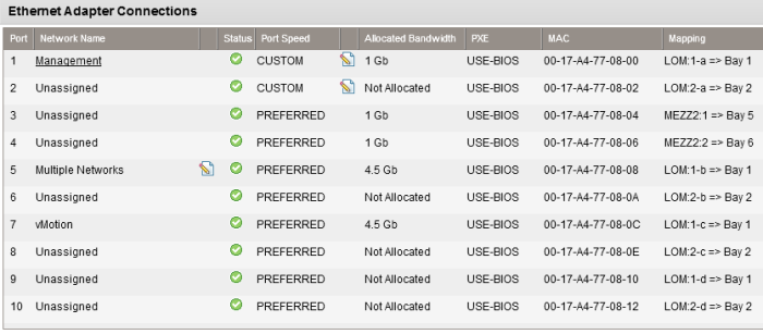 SP Net Connections