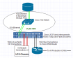 UCS-iSCSI Infrastructure