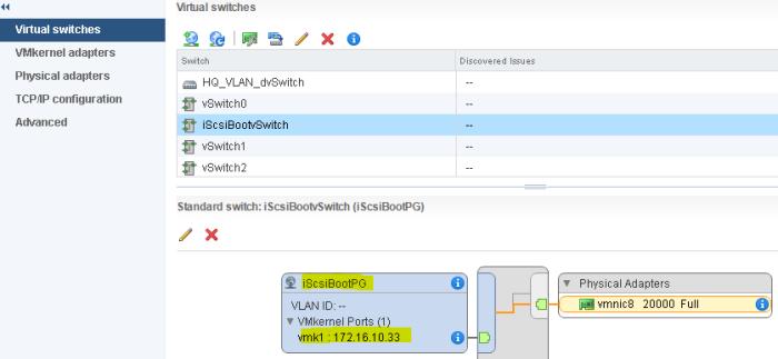 VMware_Network